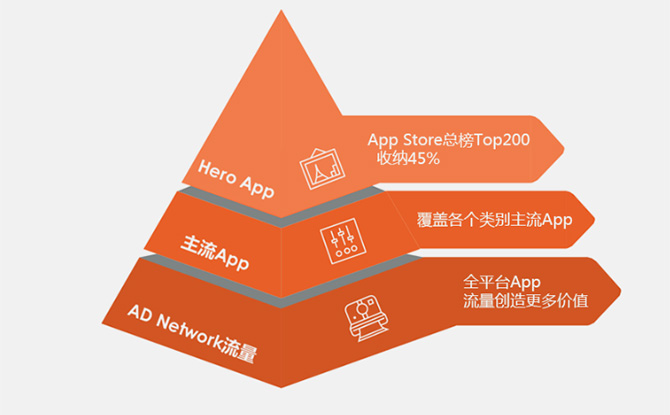 上海网络品牌推广-网络全覆盖